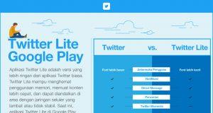 6 Keunggulan Twitter Lite di Indonesia