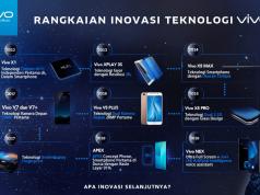 Inilah Perjalanan Inovasi Vivo Smartphone