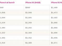 harga iPhone XS dan XS Max mahal
