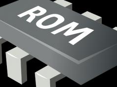Hp ROM Besar Apa Lebih Baik?