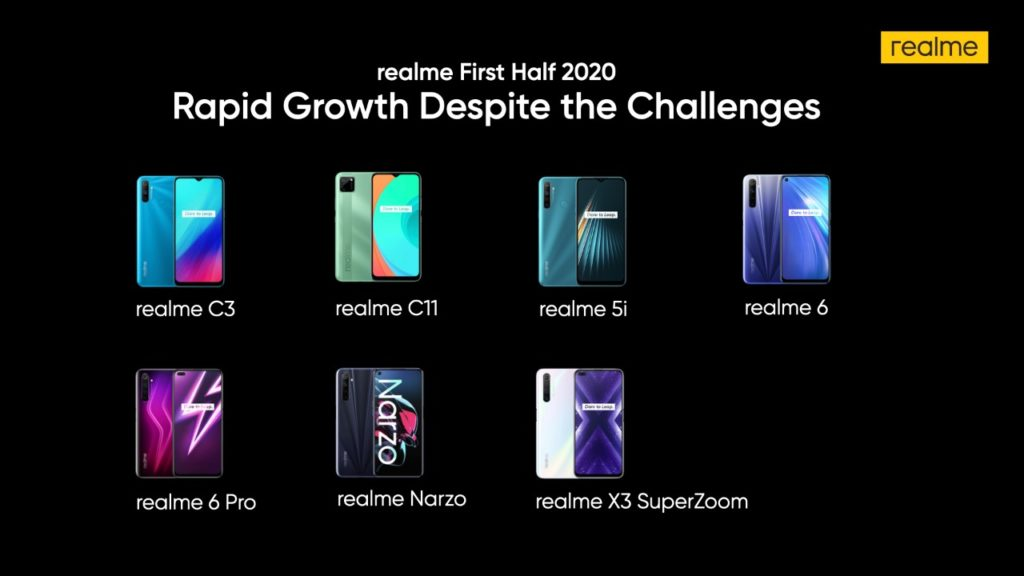 Tech Trend Talk Hp terbaru Realme 2020