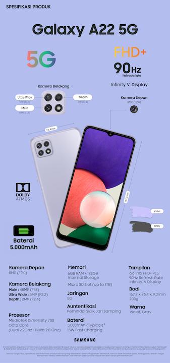 rilis Samsung Galaxy A22 5G